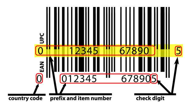 What Is The Difference Between A Upc And Ean Bar Codes Talk